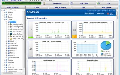 Olakšajte nadzor računarske mreže sa PowerAdmin rešenjima